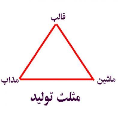 1-مثلث تولید (عوامل تولید در دایکست)