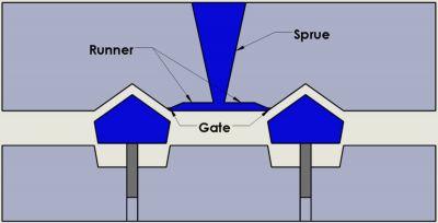 15- محل دریچه (اصول طراحی قطعات پلاستیک قالب تزریق)