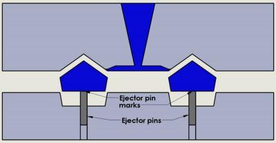 14- محل پینهای پران (اصول طراحی قطعات پلاستیک قالب تزریق)