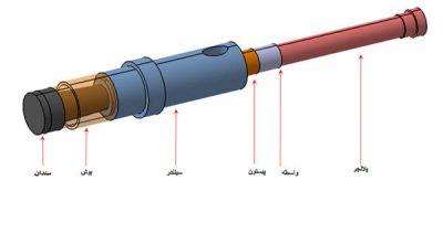 2-اجزای پلانجر و سیلندر (عوامل تولید در دایکست)